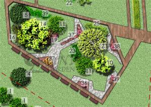 идеен проект за озеленяване