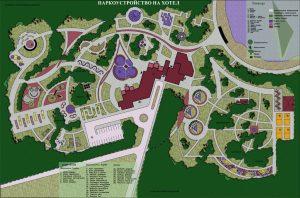 визуализации на градини