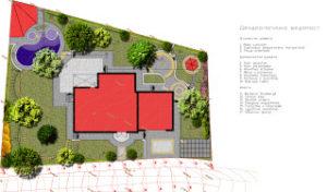 проект за озеленяване скица