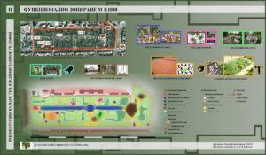 Реконструкция на парк в София [6]